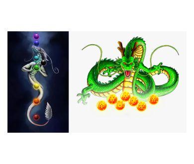 Dragon Ball : Une série animée mythique pleine d'ésotérisme !