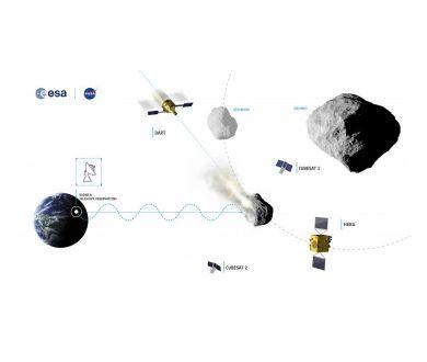 NASA et ESA : Une mission pour dévier les astéroïdes menaçant de s'écraser sur Terre